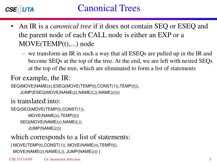 Canonical trees