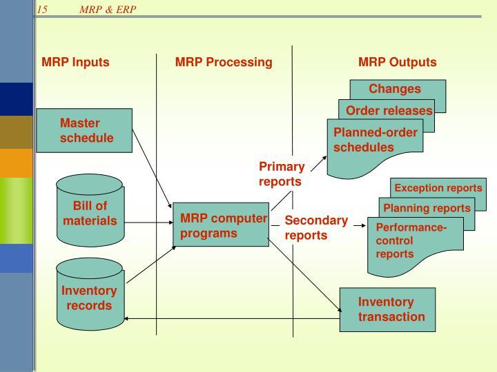 an overview of enterprise resource planning An-overview-enterprise-resource-planning erp- 1 251 chapter 7 an overview of enterprise resource planning (erp) 711 erp- definition an enterprise.