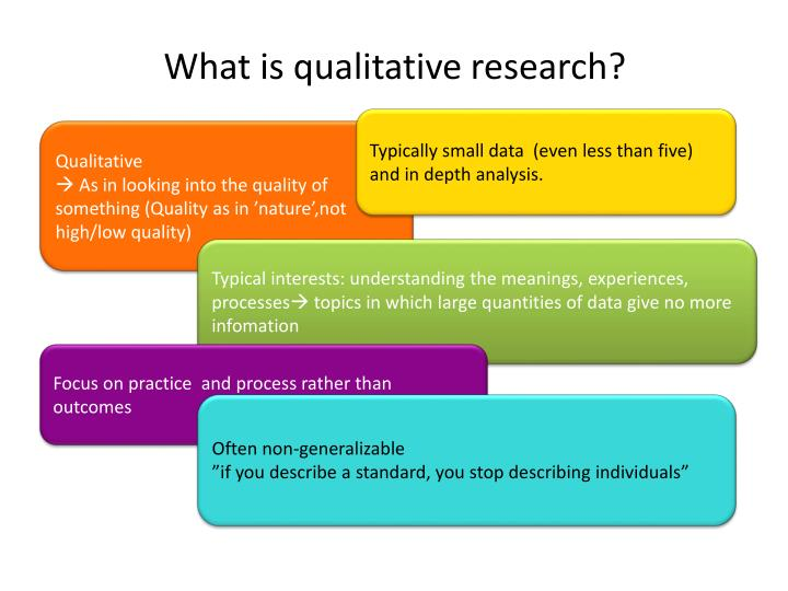 the meaning of qualitative research an understanding Qualitative aspects are abstract they either do not require measurement or cannot be measured because the reality they represent can only be approximated knowledge of these aspects is gained through observation combined with interpretative understanding of the underlying thing or phenomenon.