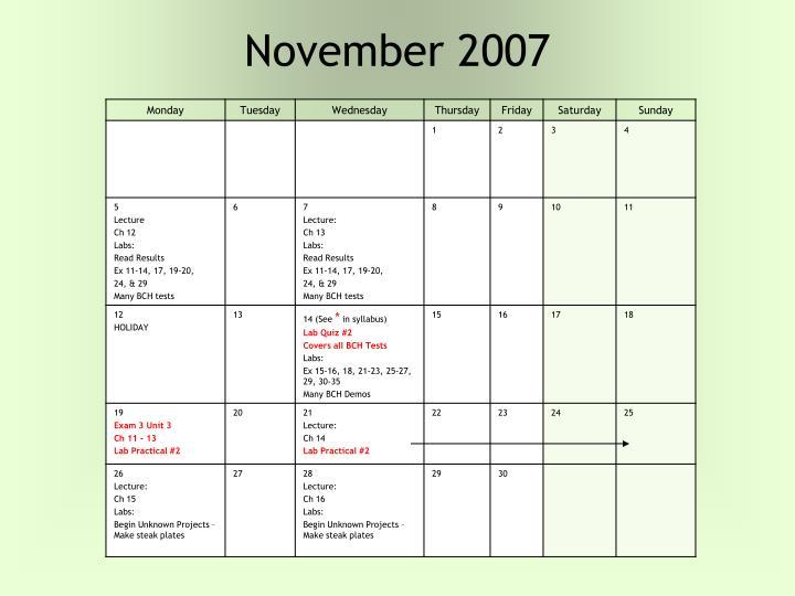 Ppt 2007 Microbiology Calendar Powerpoint Presentation Id 3110034