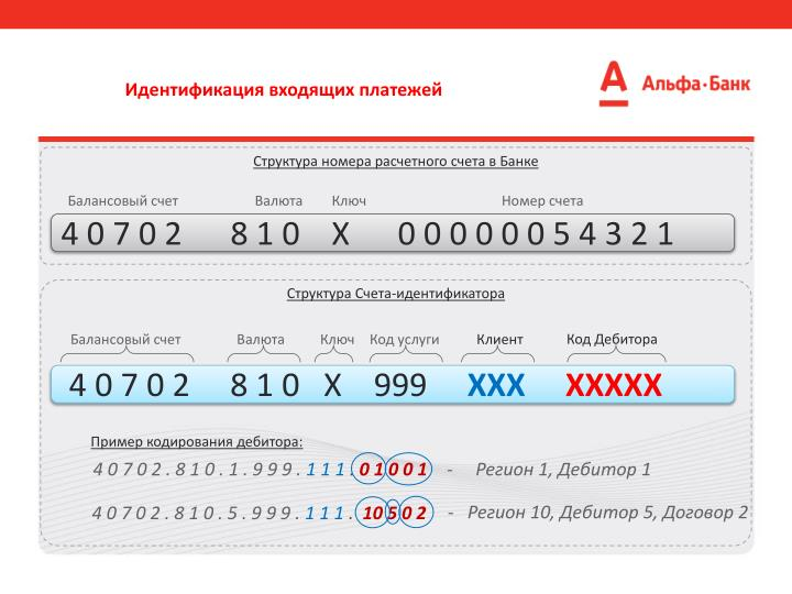 Идентификация входящих платежей
