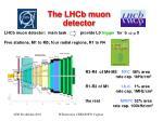 the lhcb muon detector