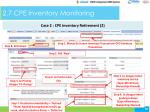 2 7 cpe inventory monitoring4