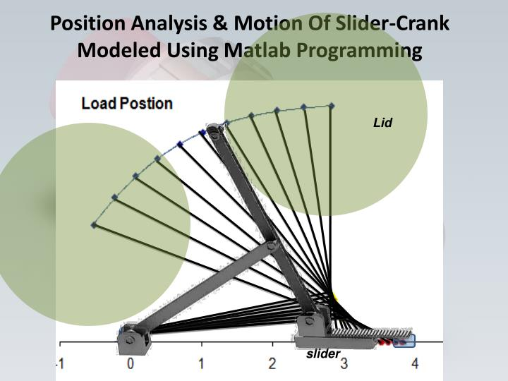 Position Analysis & Motion Of Slider-Crank Modeled Using Matlab Programming