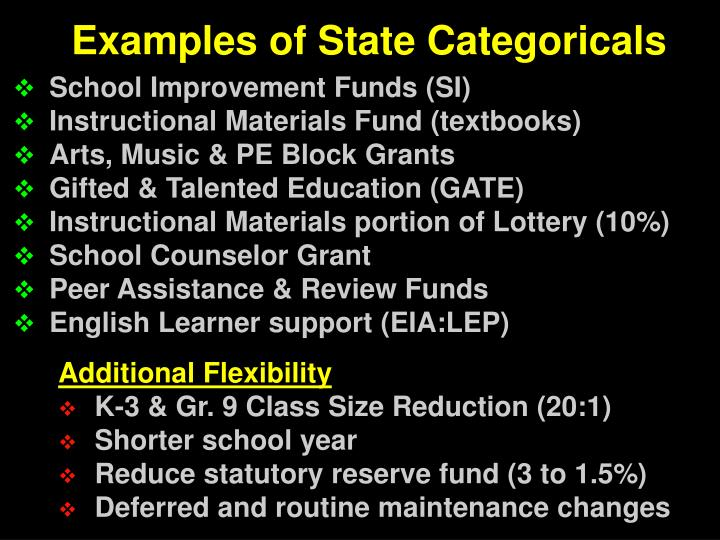 Examples of State Categoricals