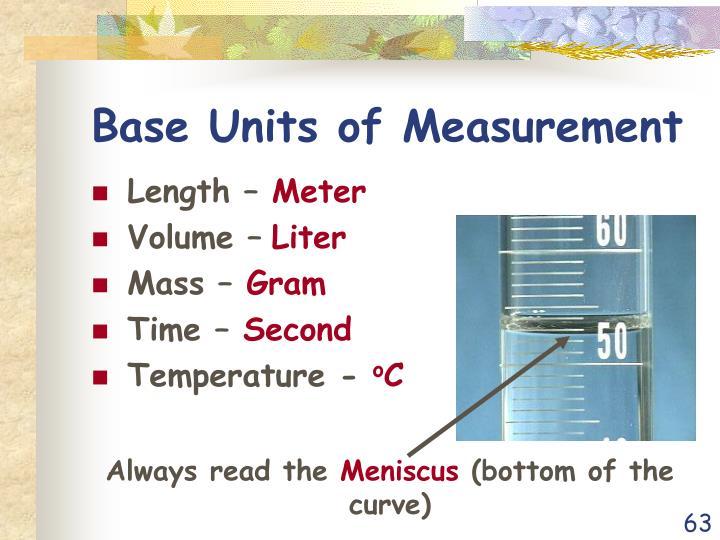 Base Units of Measurement