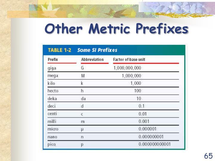 Other Metric Prefixes