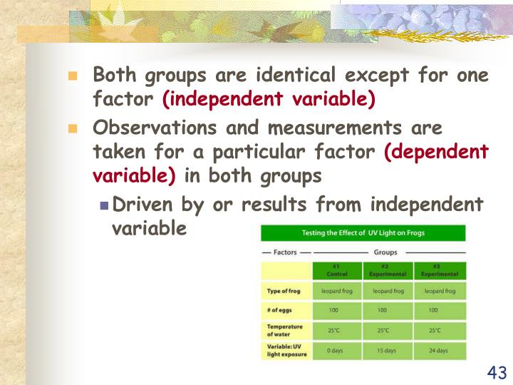 Both groups are identical except for one factor