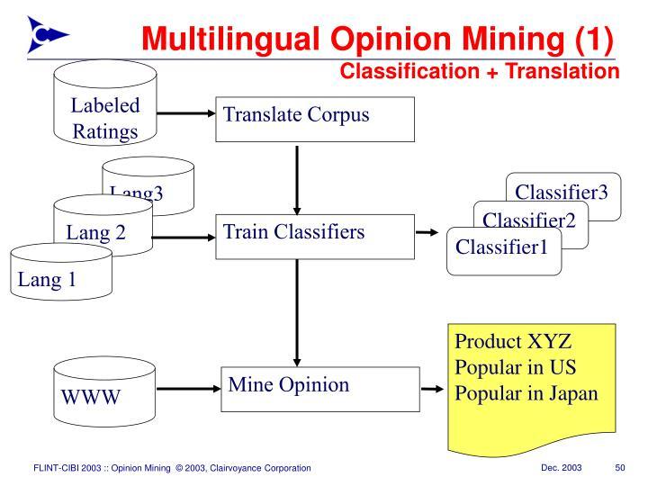 Multilingual Opinion Mining (1)
