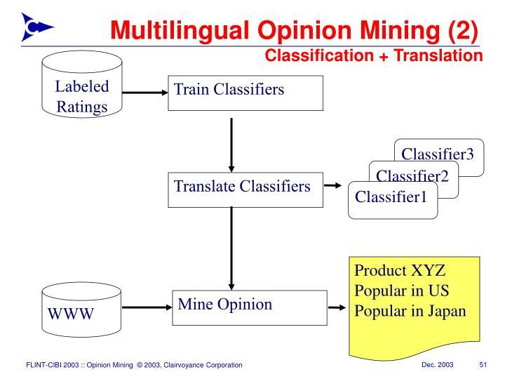 Multilingual Opinion Mining (2)