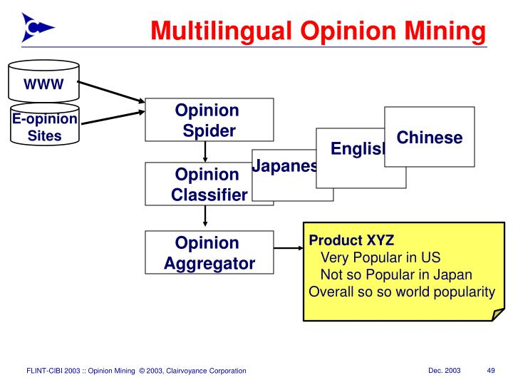 Multilingual Opinion Mining