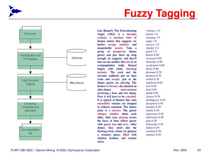 Fuzzy Tagging