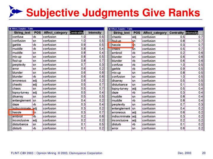 Subjective Judgments Give Ranks