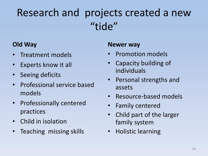"Research and  projects created a new ""tide"""
