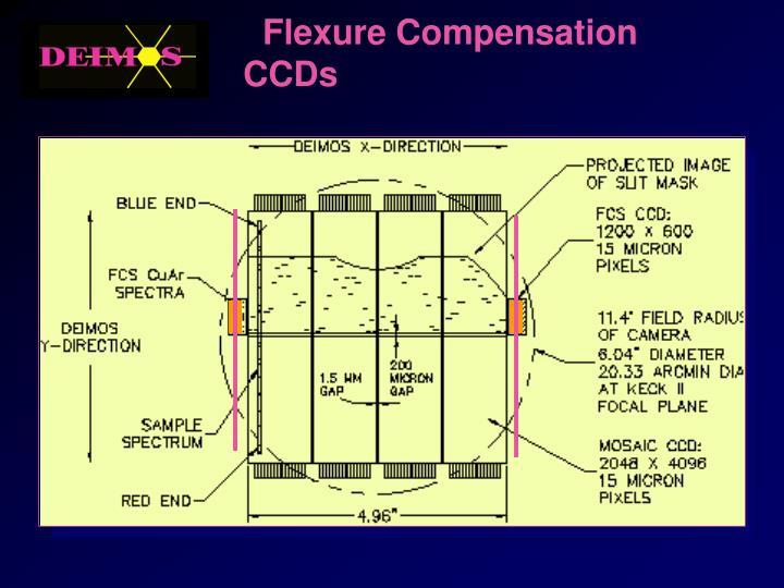 Flexure Compensation CCDs