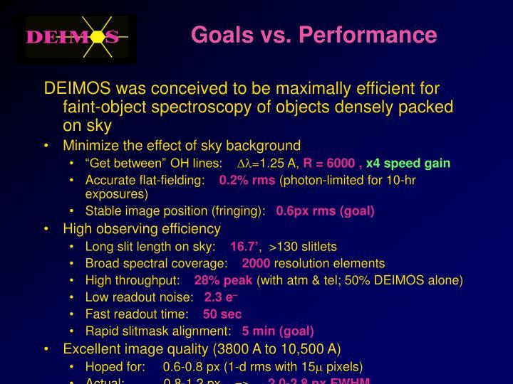 Goals vs. Performance