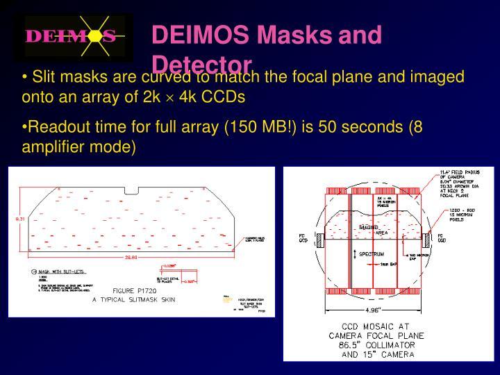 DEIMOS Masks
