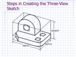 steps in creating the three view sketch