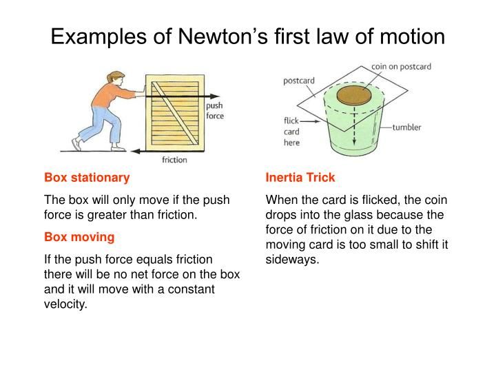 a study of isaac newtons third law of motion Expressed mathematically, f = ma, where f is the force in newtons, m is the mass of the body in kilograms, and a is the acceleration in meters per second per second ♦ newton's third law states that for every action there is an equal and opposite reaction thus, if one body exerts a force f on a second body, the first body also undergoes a.