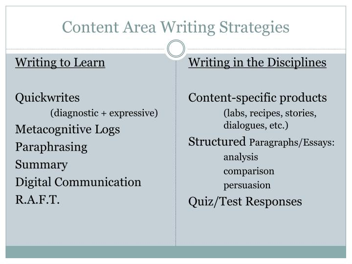 Content Area Writing Strategies