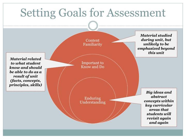 Setting Goals for Assessment