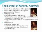 the school of athens analysis