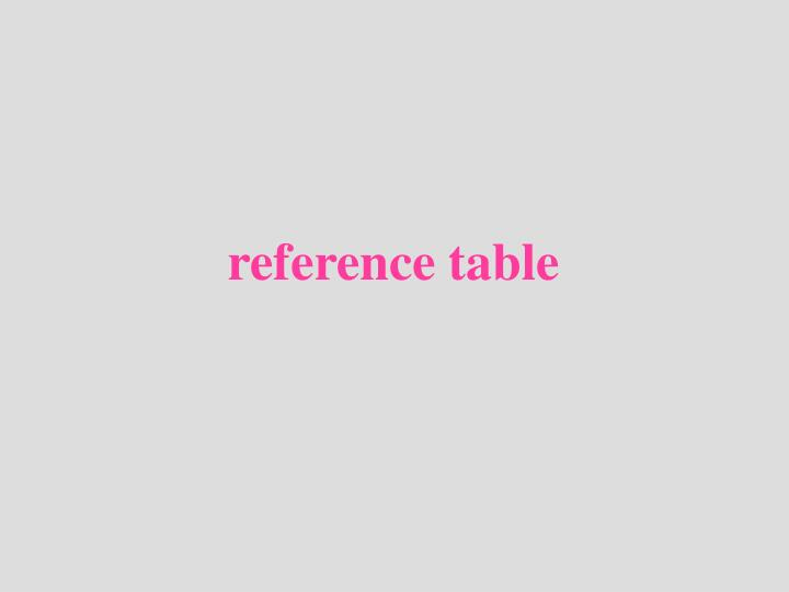 reference table