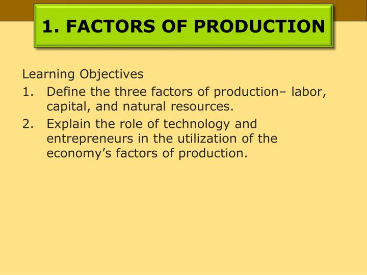 factors of production germany Germany russia triple venn of the countries: united kingdom, germany, & russia comparing the following factors of production: land (renewable & non-renewable.