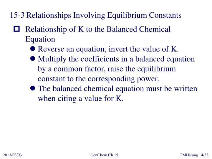 15-3Relationships Involving Equilibrium Constants