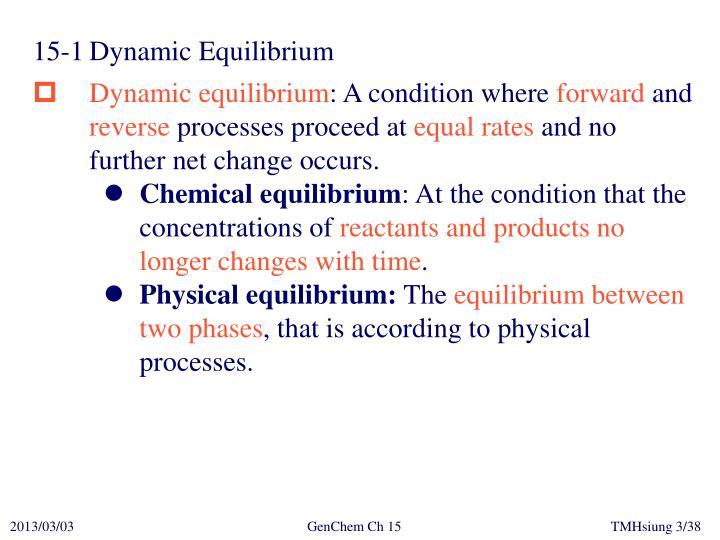 15-1Dynamic Equilibrium