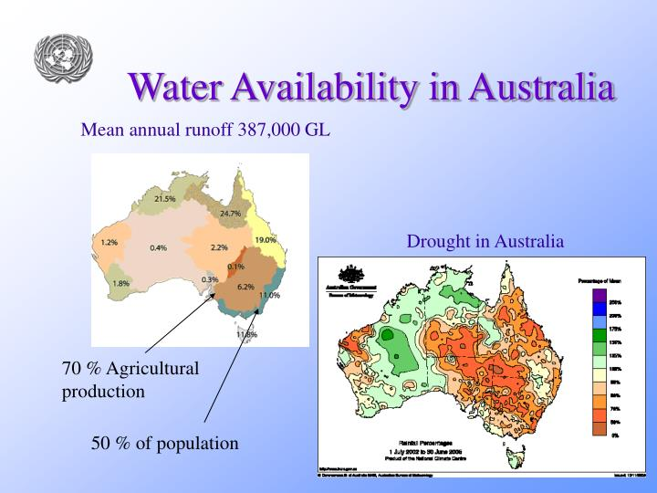 Water Availability in Australia