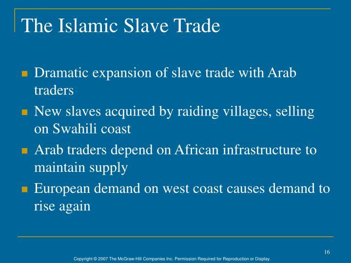 The Islamic Slave Trade