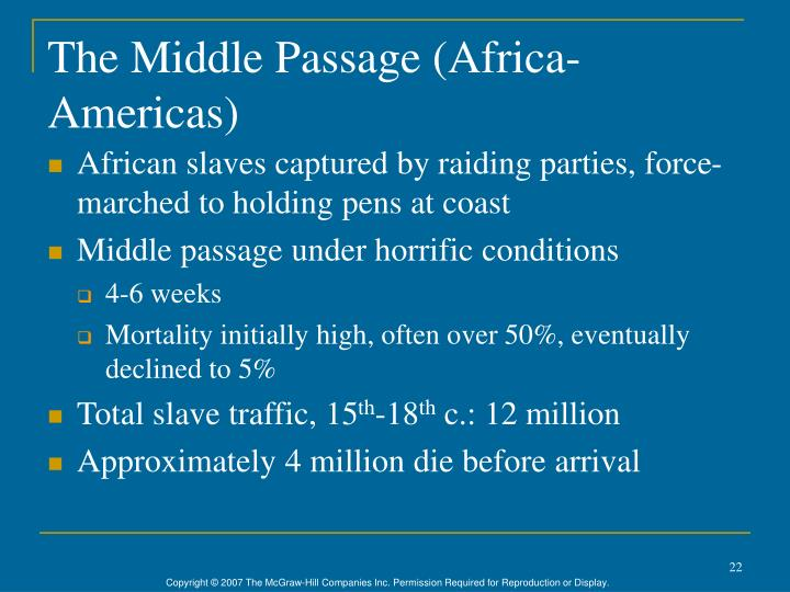 The Middle Passage (Africa-Americas)
