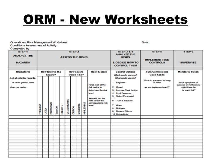 ORM - New Worksheets