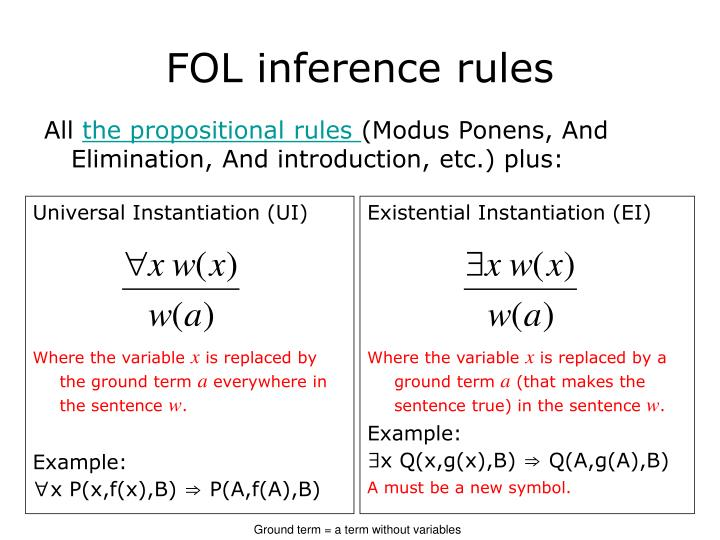Fol inference rules