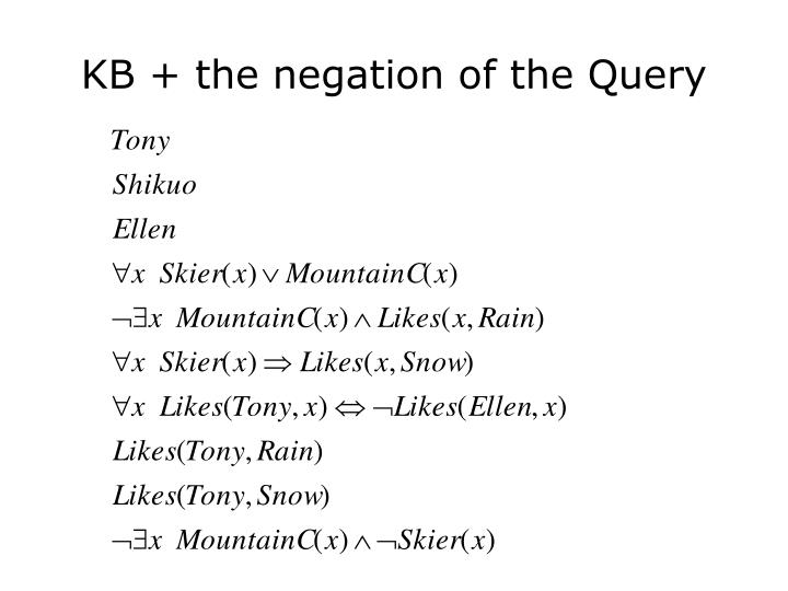 KB + the negation of the Query