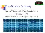 five number summary2