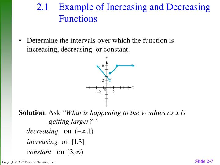 2.1 	Example of Increasing and Decreasing 	Functions
