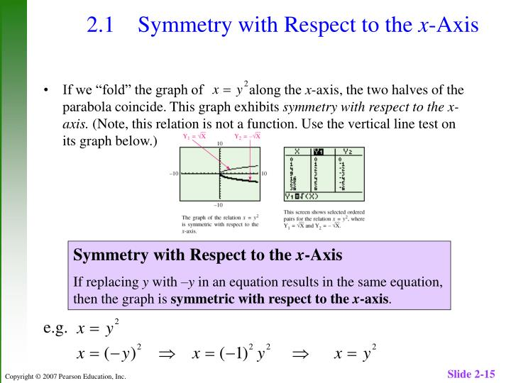 2.1 	Symmetry with Respect to the