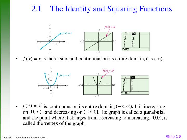 2.1 	The Identity and Squaring Functions