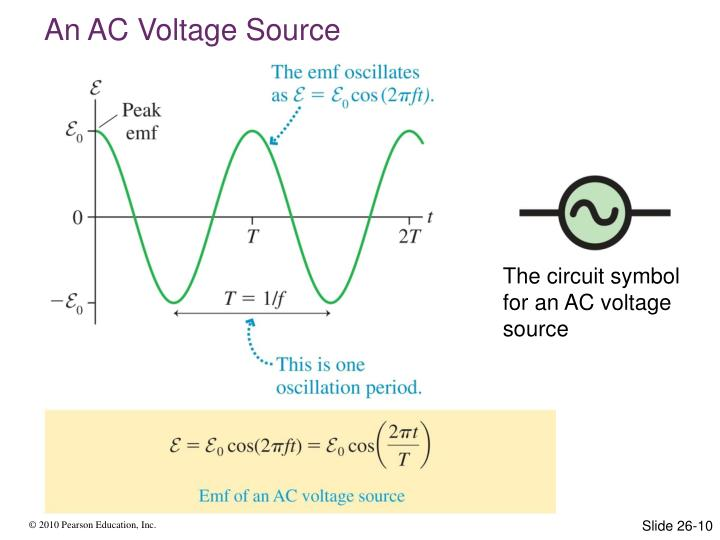 Ac Voltage Symbol Choice Image - free symbol and sign meaning