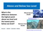 above and below sea level1
