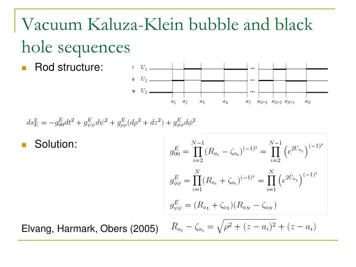 Vacuum Kaluza-Klein bubble and black hole sequences