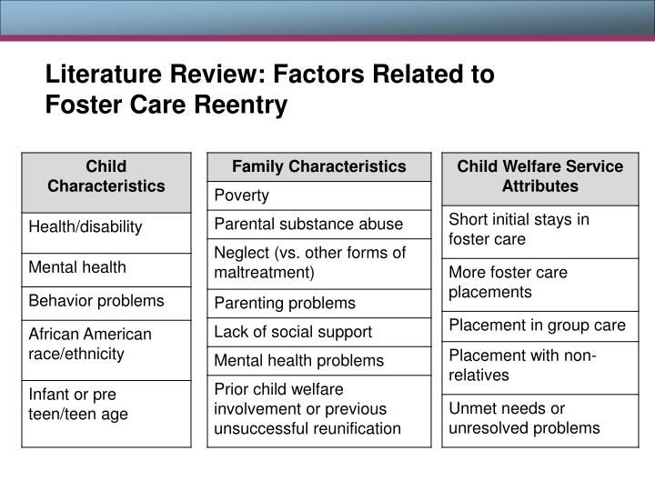 Literature Review: Factors Related to           Foster Care Reentry