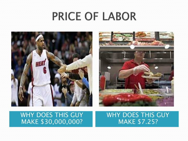 PRICE OF LABOR