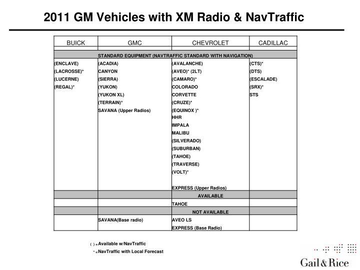 2011 GM Vehicles with XM Radio & NavTraffic