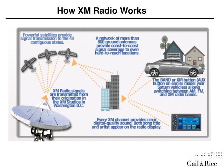 How XM Radio Works