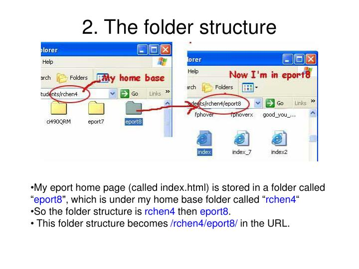 2. The folder structure