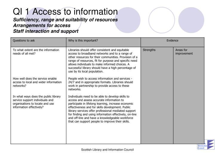 QI 1 Access to information
