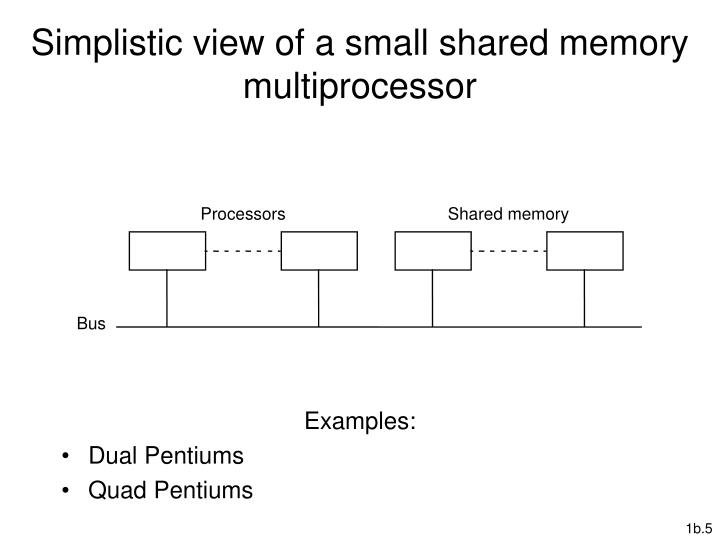 Simplistic view of a small shared memory multiprocessor